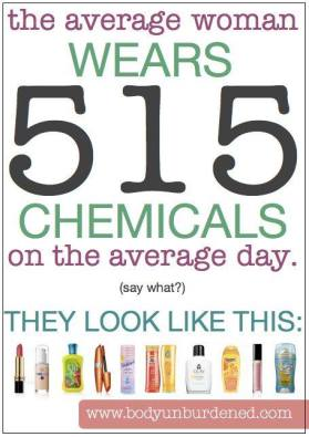 515 Chemicals
